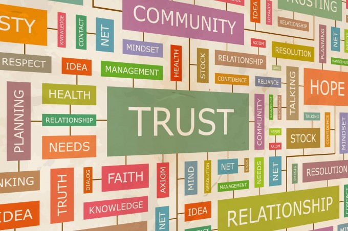 Trust and other words